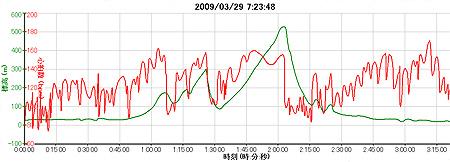 2009-3-29.jpg