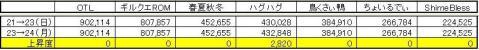 GP上昇度 0824