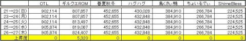 GP上昇度 0827