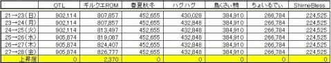 GP上昇度 0828