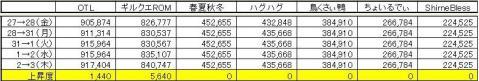 GP上昇度 0903