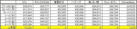 GP上昇度 0907