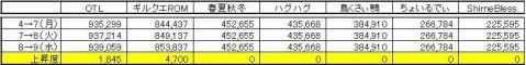 GP上昇度 0909