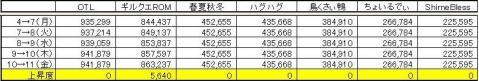 GP上昇度 0911