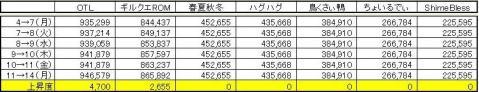 GP上昇度 0914