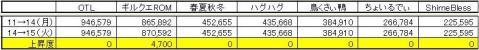 GP上昇度 0915