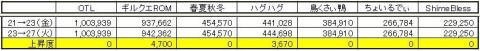 GP上昇度 1027