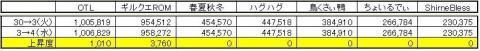 GP上昇度 1104