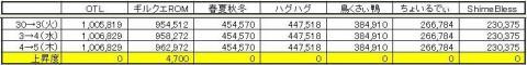 GP上昇度 1105