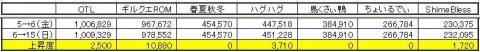 GP上昇度 1115