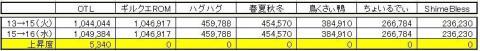 GP上昇度 1216