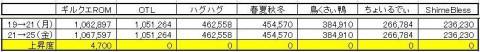 GP上昇度 1225