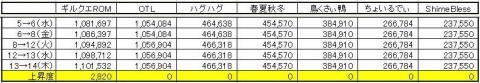 GP上昇度 0114