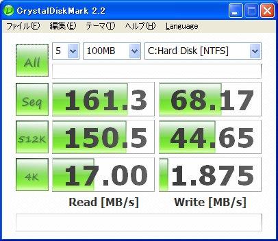 CrystalMark2.2