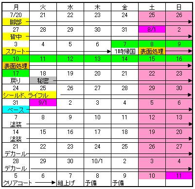 ゲル改改修タイム・スケジュール