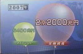 実体・金融2007
