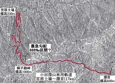 小田深山森林軌道地図