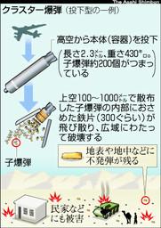 クラスター爆弾(投下型の一例)