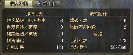 20080812合戦1個人評価