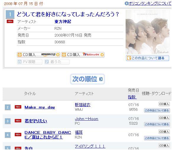 oricon_kimisuki.jpg