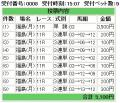 081124福島11R