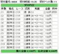 081207阪神11R的