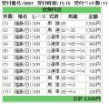 090412福島10R