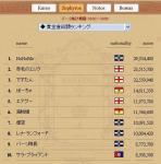 081103_ranking.JPG
