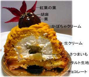 イモ栗 かぼちゃのモンブラン