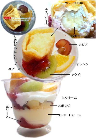 フルーツバナナクレープパフェ