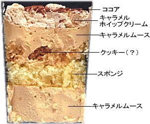 男の塩キャラメルケーキ