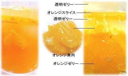 糸車のオレンジジュレ