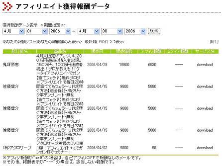 インフォカート(4月分)