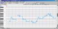 和音マコ連続音siGrE実験1