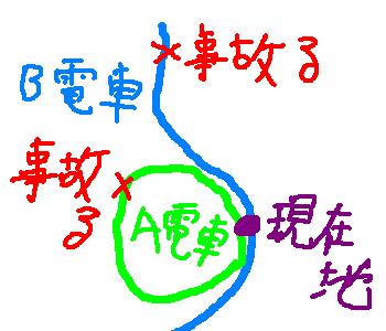 オワタ/(^o^)\