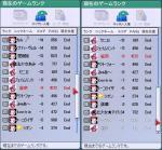 2005年12月03日クラブ対抗3回目②(雪Masters)その2