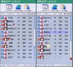 2005年12月03日クラブ対抗3回目①(雪Masters)その2