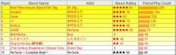 0905_D_ALBUM.jpg