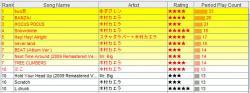0905_D_SONGS.jpg