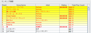 to20090401_songs.png