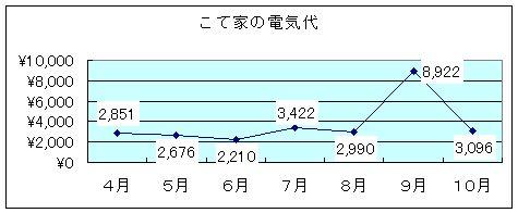 20061008033154.jpg