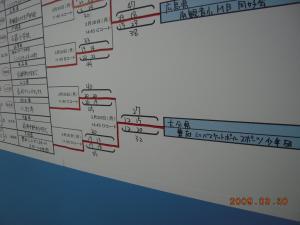 H21.3.28~30 ミニバス全国大会 196