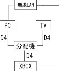 新配線01