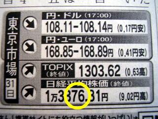 7月31日・東京市場終値