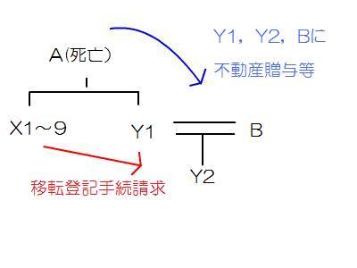 最判平11.6.24