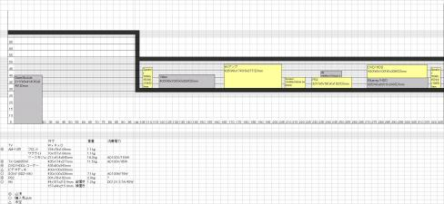 AV機器レイアウト図