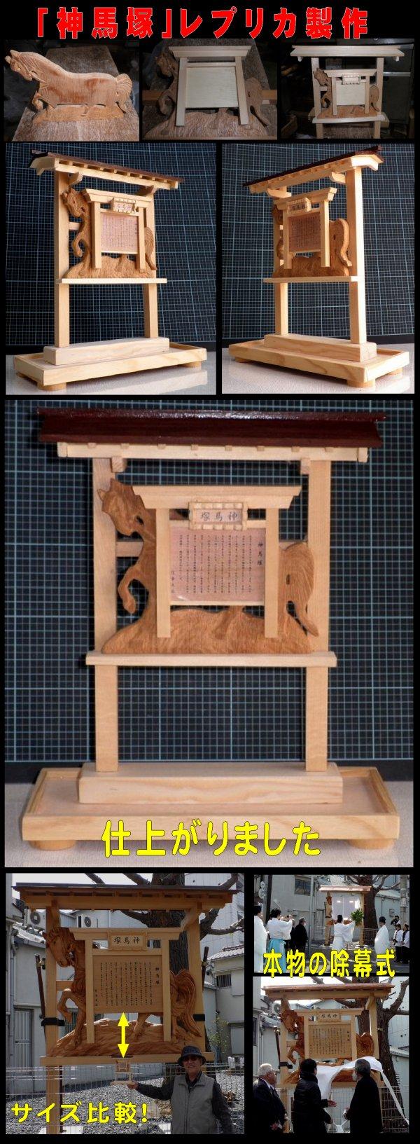 神馬塚模型