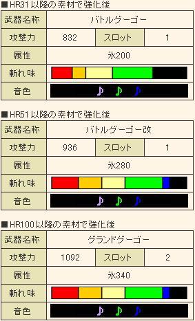 battlegoogoo.jpg