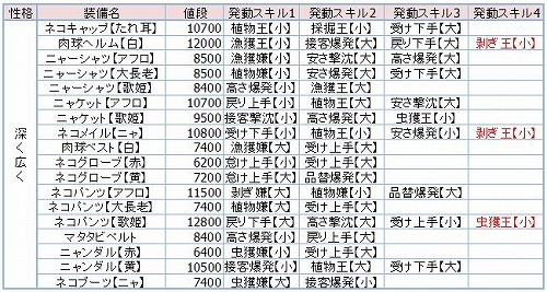 hukuyaLV1lineup.jpg