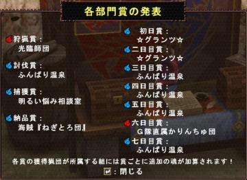 第10回狩人祭 各部門賞